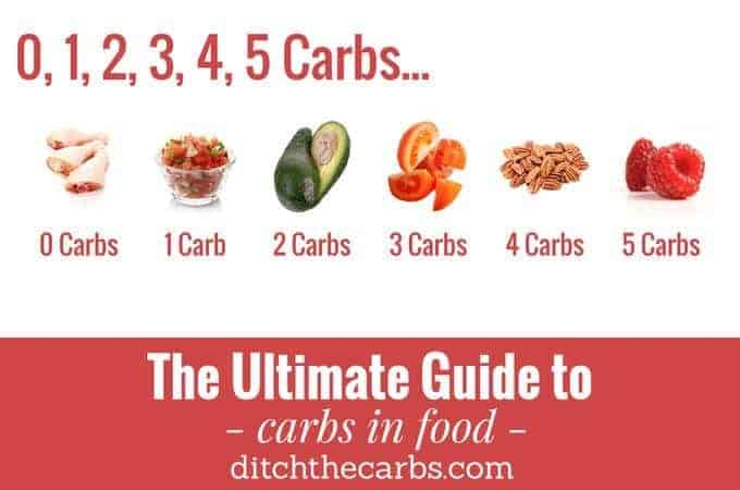 Ultimate Guide To Carbs In Food