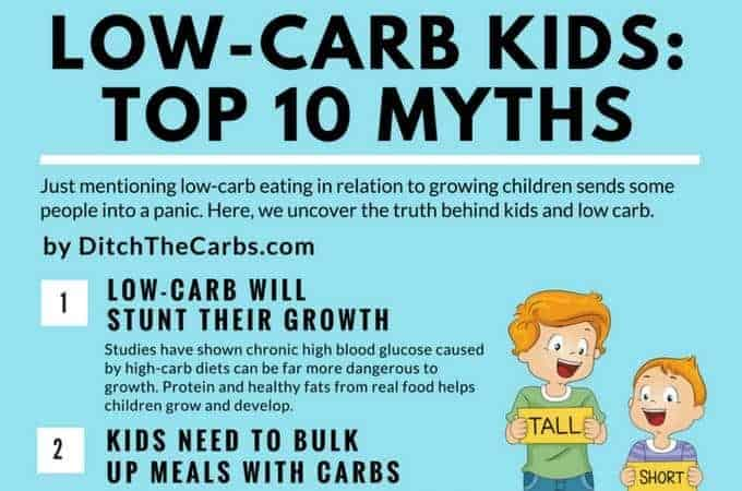 Low-carb kids myths