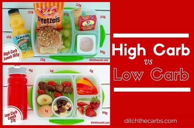 Low-carb kids lunch boxes